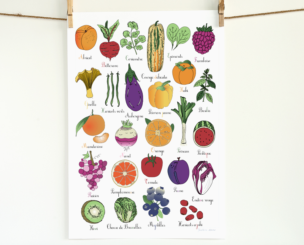 Garden Art French ABC alphabet 13x19 print